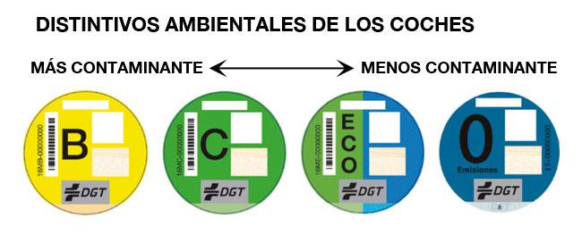 distintivos-ambientales-de-los-vehículos.jpg
